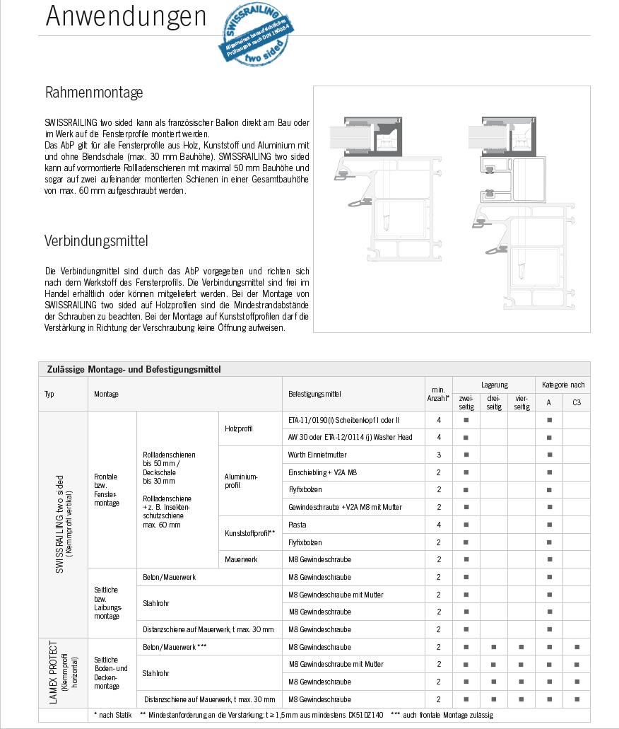 Prächtig König Glasbau GmbH & Co.KG - französischer Balkon @ND_22